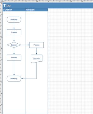 workflow stencils for swim lane style workflow diagram - Omnigraffle Library