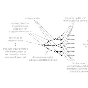 Stenciltown - Diagramming