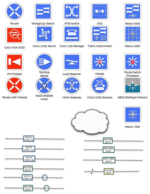 heres a set of network stencils that takes the basic symbology created by cisco in their icon sets and applies them to a standardized sh - Cisco Visio Stencils Download